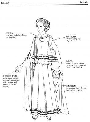 Женский костюм Древней Греции это невообразимая смесь простоты и...