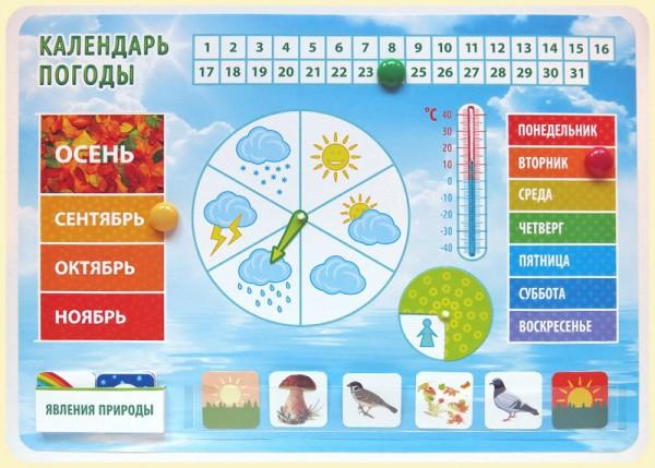 Календарь наблюдения за природы