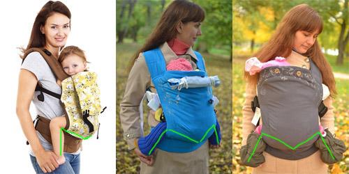 Как правильно носить рюкзак yamo рюкзак promate